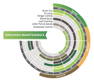 Grounds Maintenance Planner GRITIT GM 2.png